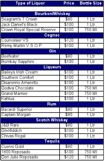 Norwegian Breakaway prices of bottles of liquor