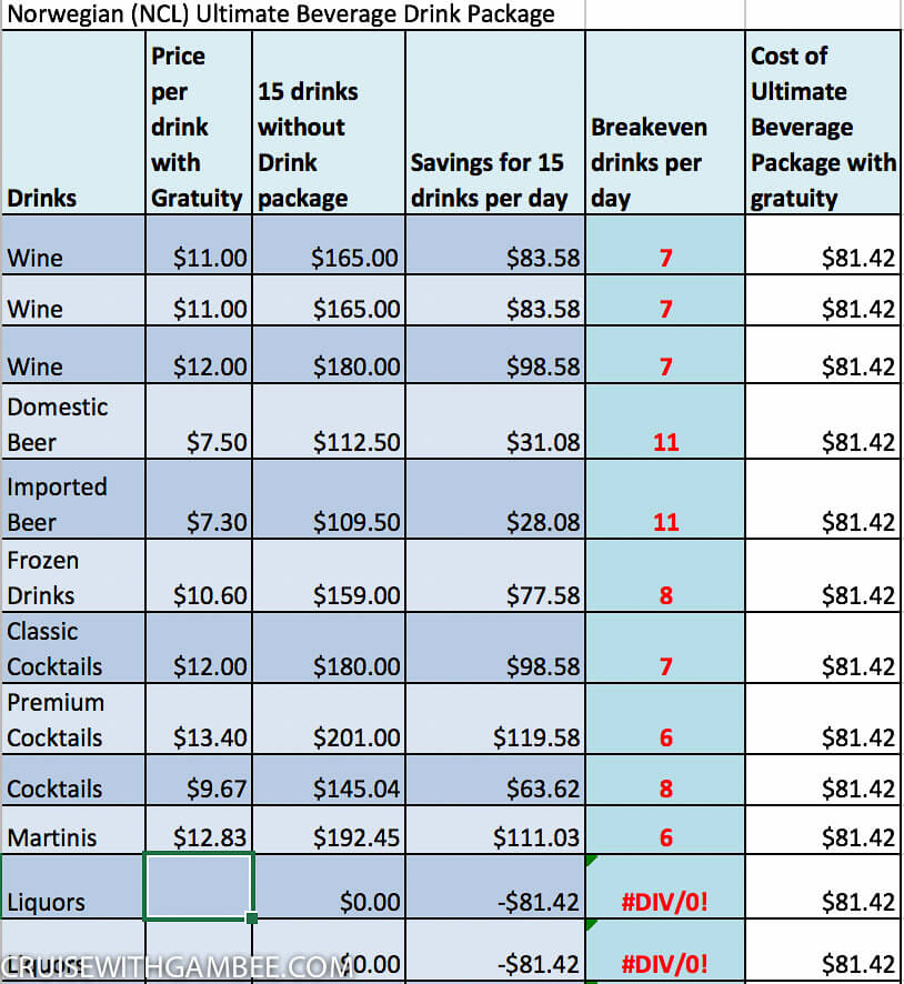 Norwegian Pearl Drink Prices